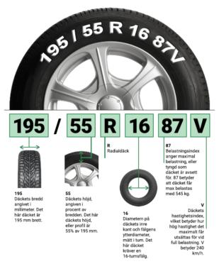 Köpa nya däck? Lär dig betydelsen av däckets dimensioner